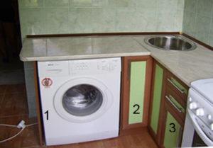 Где должна стоять стиральная машинка?